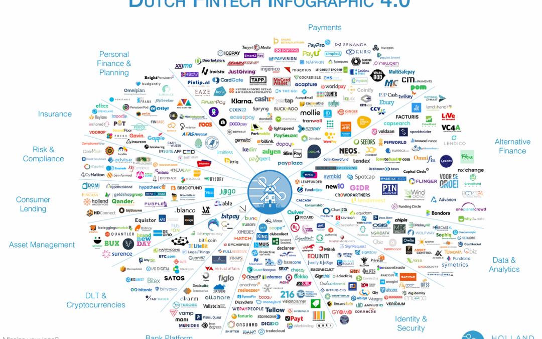 Allshare between the Fintech companies